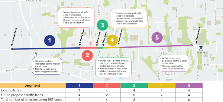 Map of BRT preliminary design in Whitby
